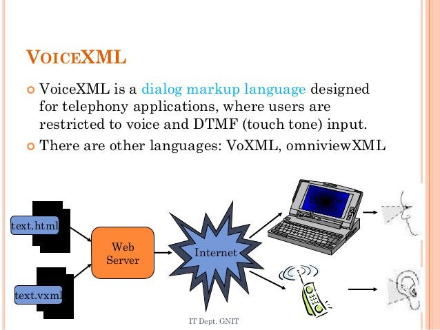 VOICEXML  VoiceXML is a dialog markup language designed for telephony applications, where users are restricted to voice a...