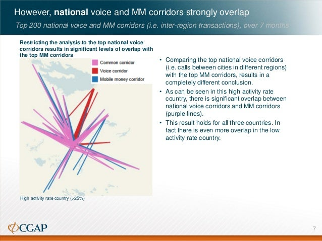 However, national voice and MM corridors strongly overlap Top 200 national voice and MM corridors (i.e. inter-region trans...