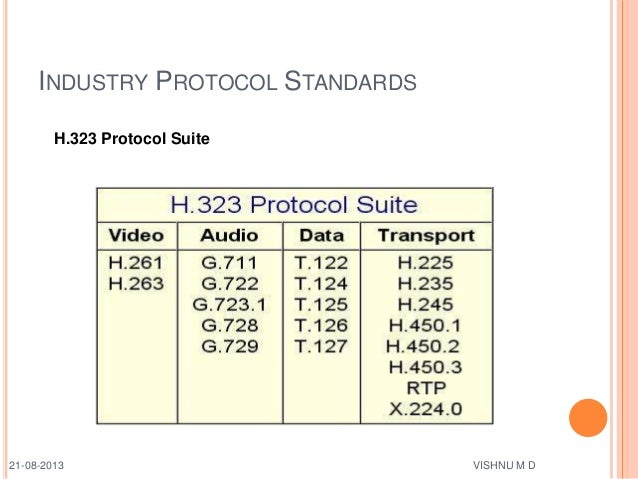Voice over internet protocol (voip)3