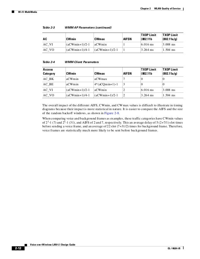 Voice over wireless lan 4 1 design guide for Table 7 1 design parameters