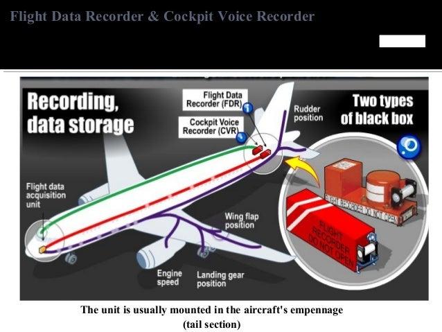 Letak black box dalam pesawat