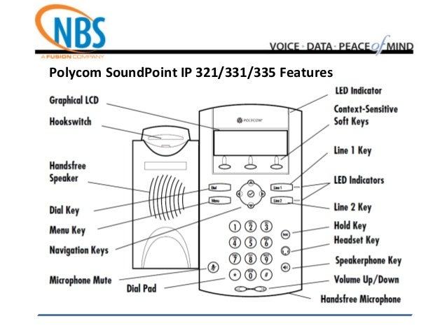 NBS VoICE & Polycom IP Endpoints