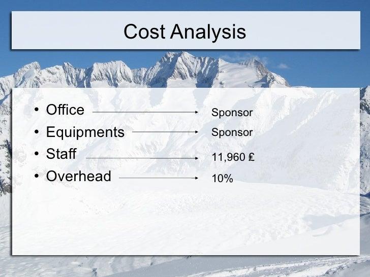 Cost Analysis <ul><li>Office </li></ul><ul><li>Equipments </li></ul><ul><li>Staff </li></ul><ul><li>Overhead  </li></ul>Sp...