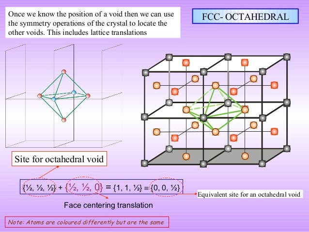 locating tetrahedral and octahedral voids essay Ionic sizes fit in these compounds, however, some of the tetrahedral holes  remain vacant  the ratio of octahedral holes to anions in either an hcp or ccp  structure is 1:1 thus, compounds  we have said that the location of lattice  points is arbitrary this is illustrated by  key concepts and summary the  structures of.