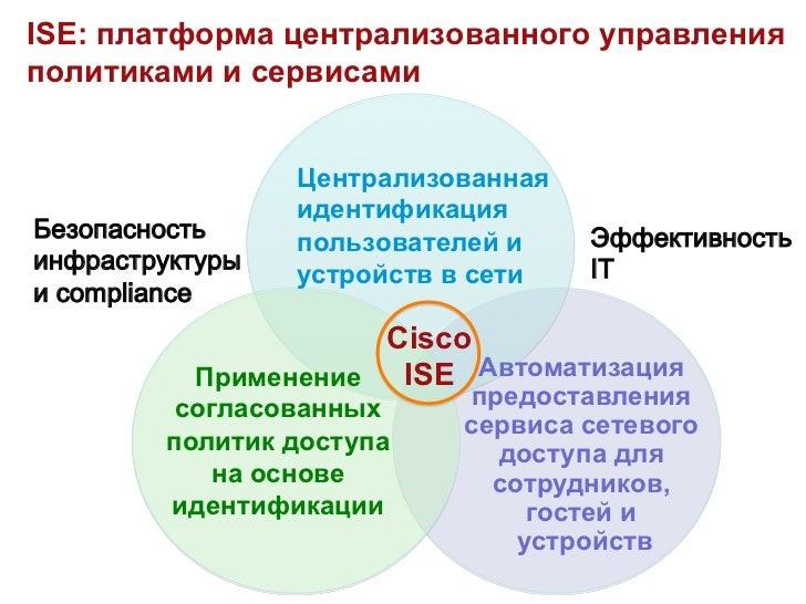 ISE: платформа централизованного управленияполитиками и сервисами                 Централизованная                 идентиф...