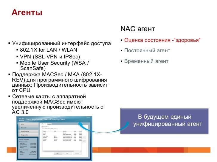 "АгентыAnyConnect 3.0                           NAC агент                                         § Оценка состояния -""зд..."