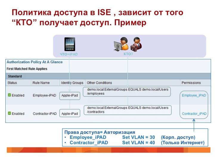 """Политика доступа в ISE , зависит от того""""КТО"""" получает доступ. Пример           ЧТО=iPAD               КТО?            Пра..."""
