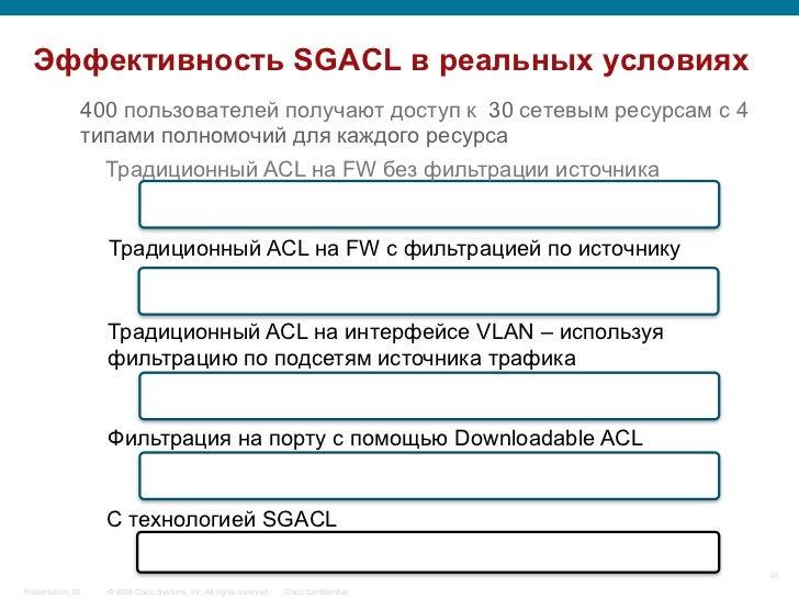 Эффективность SGACL в реальных условиях                  400 пользователей получают доступ к 30 сетевым ресурсам с 4      ...