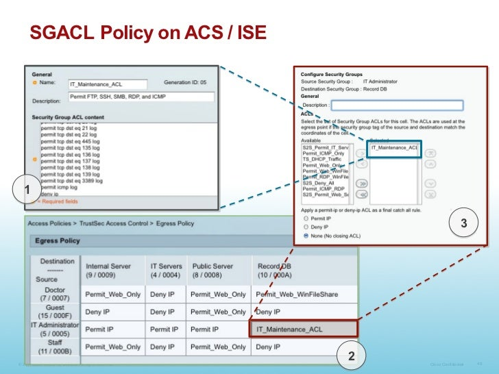 SGACL Policy on ACS / ISE   1                                                                               3© 2011 Cisco ...