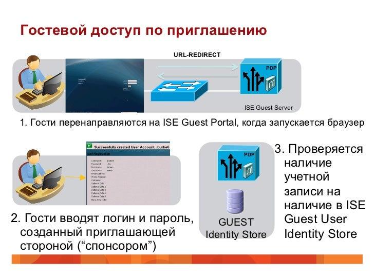 Гостевой доступ по приглашению                                 URL-REDIRECT                                               ...