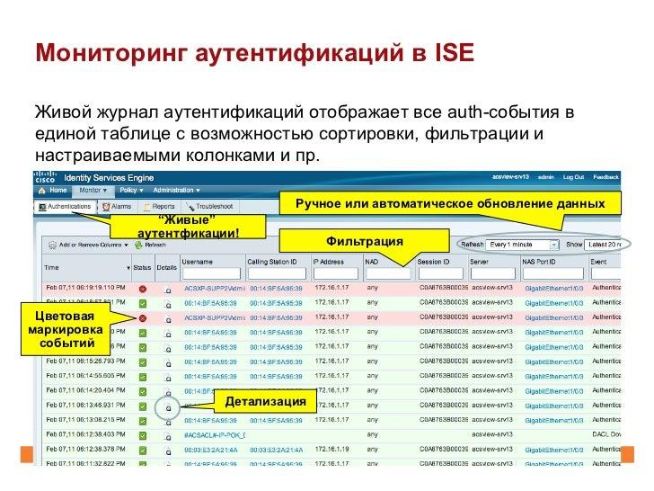 Мониторинг аутентификаций в ISEЖивой журнал аутентификаций отображает все auth-события вединой таблице с возможностью сорт...