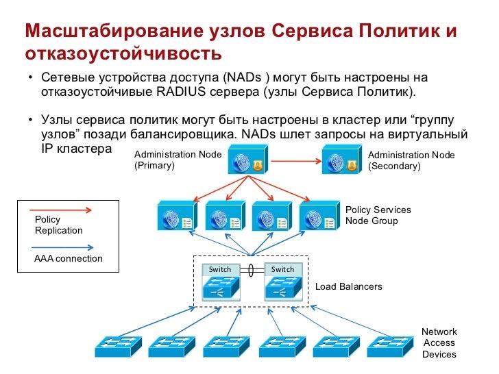 Масштабирование узлов Сервиса Политик иотказоустойчивость• Сетевые устройства доступа (NADs ) могут быть настроены на   о...