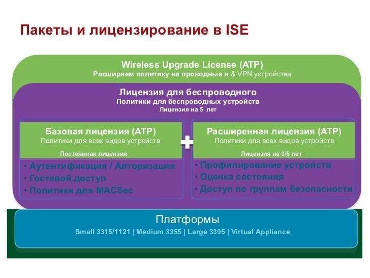 Пакеты и лицензирование в ISE                         Wireless Upgrade License (ATP)                 Расширяем политику на...