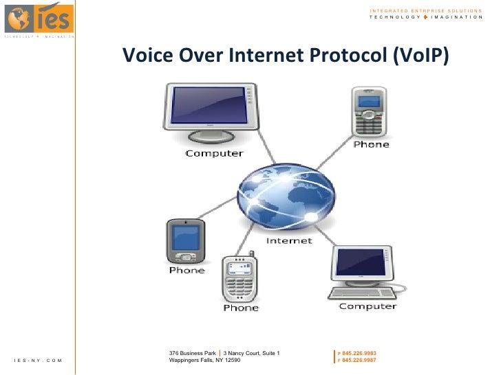 Voice Over Internet Protocol (VoIP) I N T E G R A T E D  E N T R P R I S E  S O L U T I O N S T  E  C  H  N  O  L  O  G  Y...