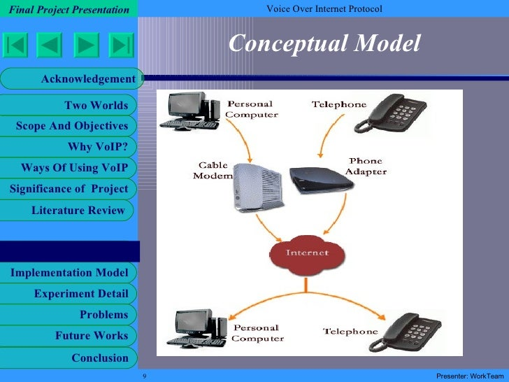 Voip Ppt 1196707647965615 3