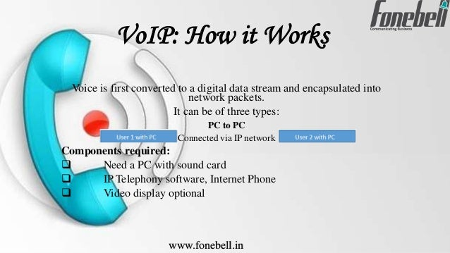 voice over internet protocol voip technology Voice over internet protocol is a methodology and group of technologies for the  delivery of voice communications and multimedia sessions over internet protocol .