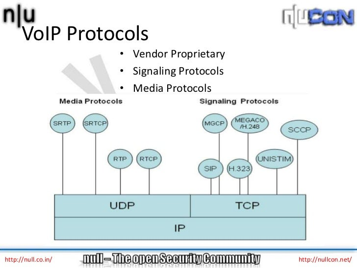 VoIP – vulnerabilities and attacks