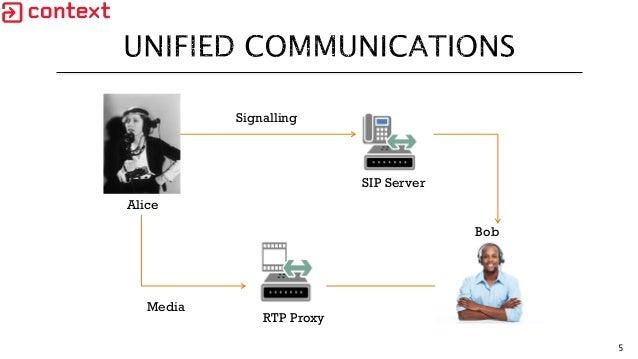 VoIP Wars: The Phreakers Awaken