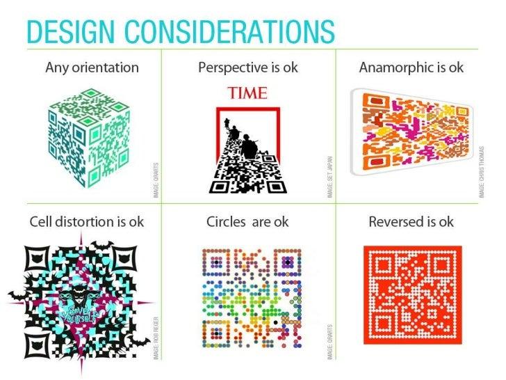 Graphic customization