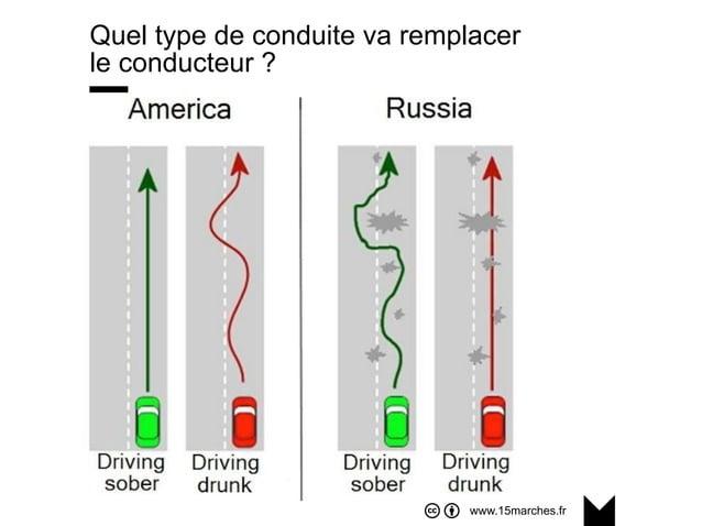 www.15marches.fr Quel type de conduite va remplacer le conducteur ?