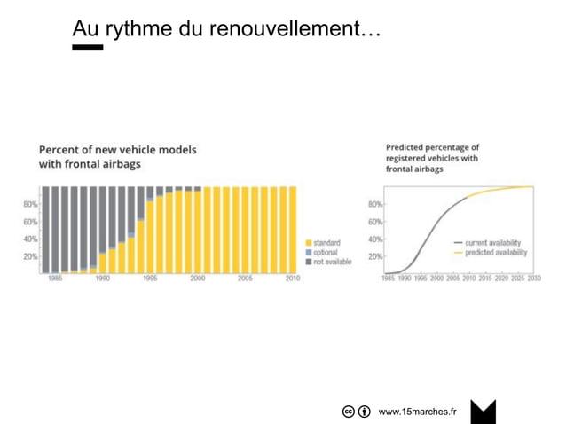 www.15marches.fr Au rythme du renouvellement…