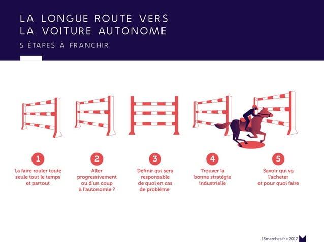 www.15marches.fr