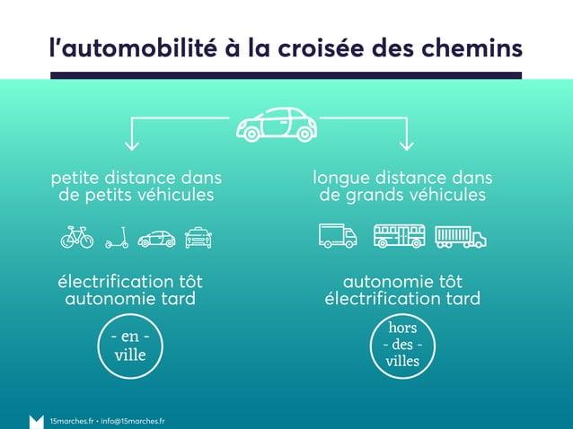 www.15marches.fr Une spécialisation des marchés Source : asymco