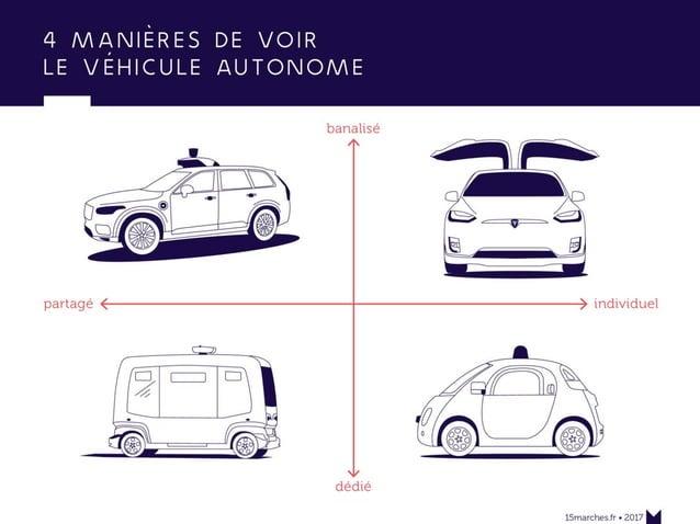 www.15marches.fr 4 approches différentes Minibus dédié, Voiture dédiée Taxi transformé, Voiture améliorée