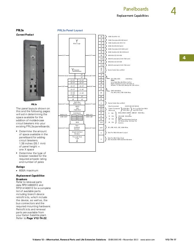 Breaker Panel Parts - Merzie.net