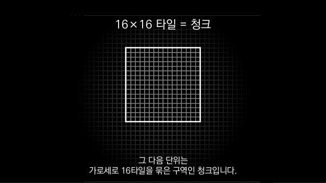 16×16 타일 = 청크 그 다음 단위는 가로세로 16타일을 묶은 구역인 청크입니다.