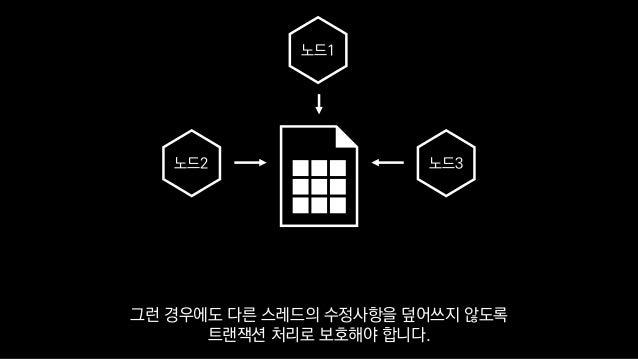 노드1 노드2 노드3 그런 경우에도 다른 스레드의 수정사항을 덮어쓰지 않도록 트랜잭션 처리로 보호해야 합니다.
