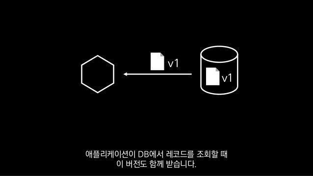 v1 v1 애플리케이션이 DB에서 레코드를 조회할 때 이 버전도 함께 받습니다.
