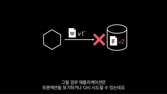 v1' v2 그럴 경우 애플리케이션은 트랜잭션을 포기하거나 다시 시도할 수 있는데요