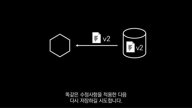 v2 v2 똑같은 수정사항을 적용한 다음 다시 저장하길 시도합니다.
