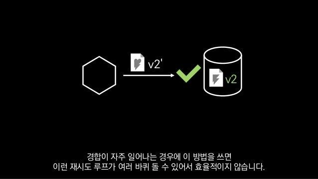 v2' v2 경합이 자주 일어나는 경우에 이 방법을 쓰면 이런 재시도 루프가 여러 바퀴 돌 수 있어서 효율적이지 않습니다.