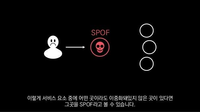 SPOF 이렇게 서비스 요소 중에 어떤 곳이라도 이중화돼있지 않은 곳이 있다면 그곳을 SPOF라고 볼 수 있습니다.