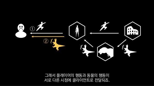 ① ② 그래서 플레이어의 행동과 동물의 행동이 서로 다른 시점에 클라이언트로 전달되죠.