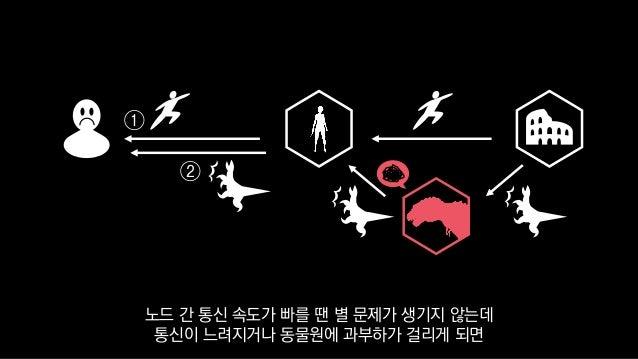 ① ② 노드 간 통신 속도가 빠를 땐 별 문제가 생기지 않는데 통신이 느려지거나 동물원에 과부하가 걸리게 되면