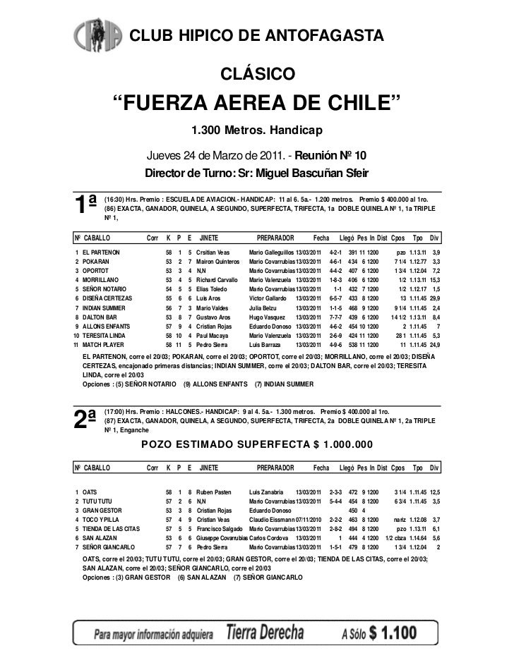 """CLUB HIPICO DE ANTOFAGASTA                                                         CLÁSICO              """"FUERZA AEREA DE C..."""