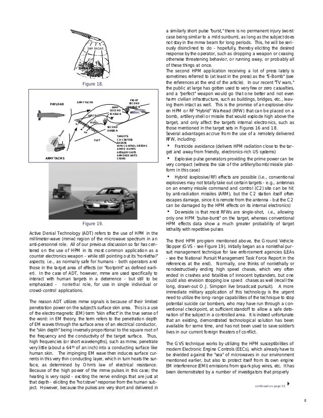 Directed Energy Weapons 2/2