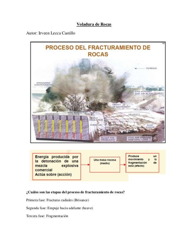 Voladura de Rocas Autor: Irveen Lecca Castillo ¿Cuáles son las etapas del proceso de fracturamiento de rocas? Primera fase...