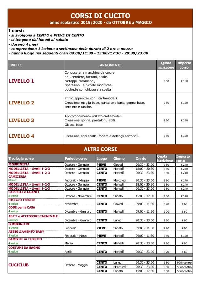 LIVELLI Quota iscrizione Importo corso LIVELLO 1 € 50 € 150 LIVELLO 2 € 50 € 150 LIVELLO 3 € 50 € 150 LIVELLO 4 € 50 € 170...