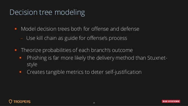 Decision tree modeling ▪ Model decision trees both for offense and defense – Use kill chain as guide for offense's process...