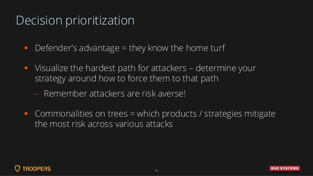Decision prioritization ▪ Defender's advantage = they know the home turf ▪ Visualize the hardest path for attackers – dete...
