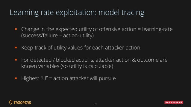 Learning rate exploitation: model tracing ▪ Change in the expected utility of offensive action = learning-rate (success/fa...