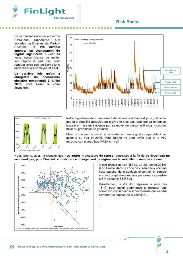 Risk Radar 3 FinLight Research | www.finlightresearch.com | Risk Radar 20 Février 2015 En se basant sur notre approche HMM...
