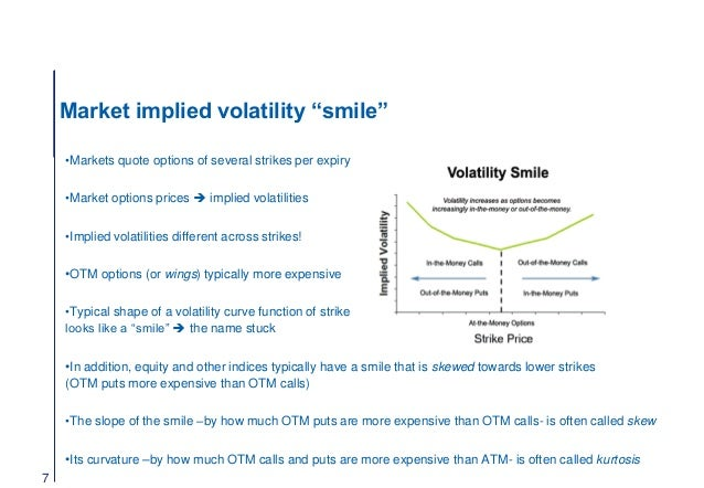 Notes for Volatility Modeling lectures Antoine Savine at
