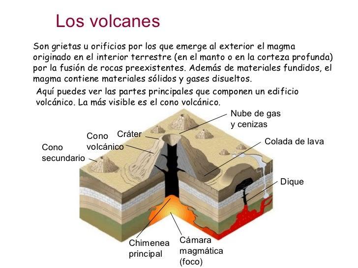 Los volcanes Son grietas u orificios por los que emerge al exterior el magma originado en el interior terrestre (en el man...