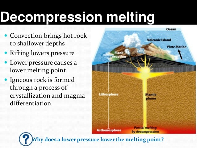 Why are igneous rocks the best type of rock sample for radiometric dating