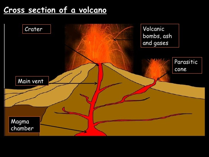 volcanoes 12 1 notes 08 09 1232895947449049 3